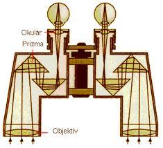 Távcső prizma 2.jpg