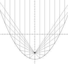 Parabola tükör.jpg