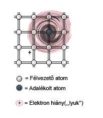 Szilicium3.jpg
