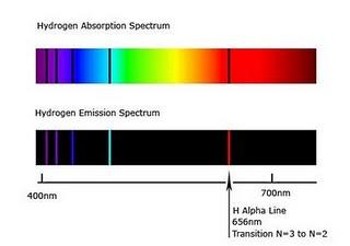 Hidrogen spektrum1.jpeg