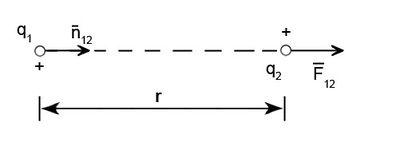 1.ábra