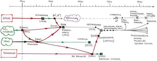 Kvmech halodiagram.jpg