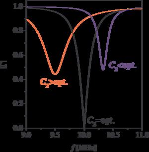 NMR aramkor reflexio.png
