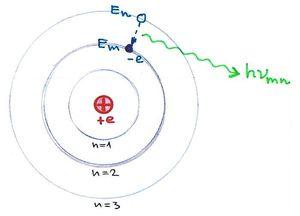 Bohr model.jpg