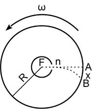 Stern-kísérlet.png