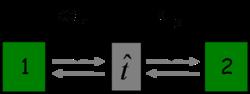 Transzmisszios matrix 2.png
