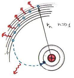 KVmech bohr model korresp.jpg
