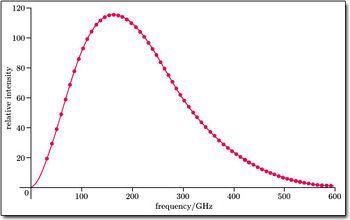 Homogén izotrop sugárzás.jpeg
