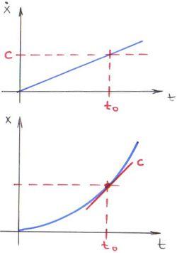 Fiz2 Rel 27.jpg