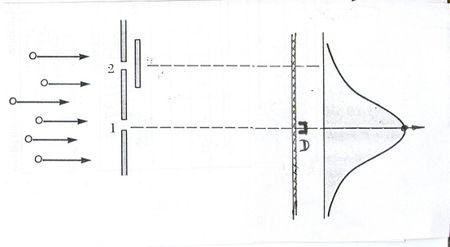 Intenzitaseloszlas p1.jpeg