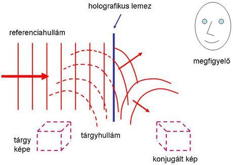 Hologram rek 1.JPG
