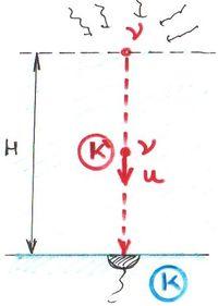 """A """"\mu"""" mezon mérése a föld légterében"""