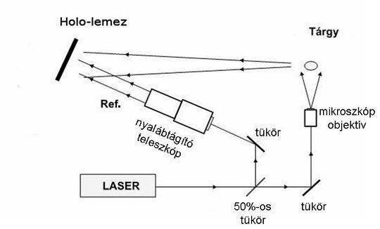 Hologram 4.JPG