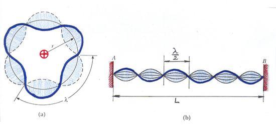 De Broglie allohullamok2.jpeg
