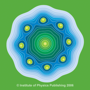 Institute of physics pub 2006.png