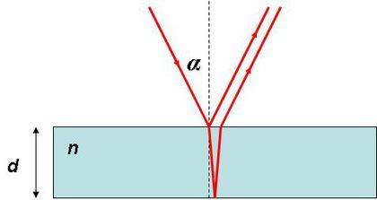 Egyenlő vastagság 3.JPG