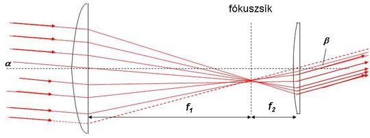 Kepler távcső 2.JPG