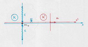 Fiz2 Rel 36.jpg