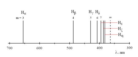 Hidrogen spektrum2.png