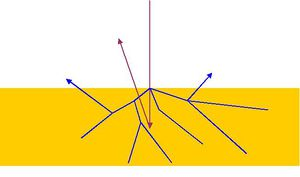 Electron beam scattering.jpg