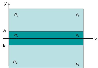 Dielektr réteg 1.JPG