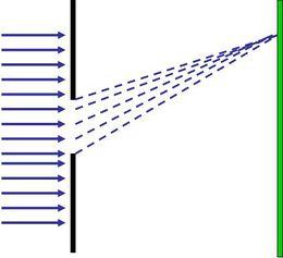 Frsenel diffr 7.JPG