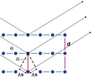 Rtg diffr 4.JPG