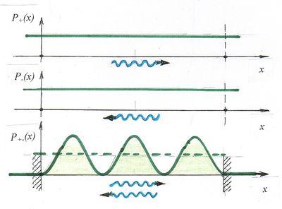 Szabad elektron alloptfv.jpeg