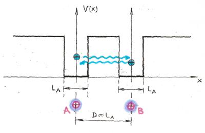 Atomok kozelitese modell2.png