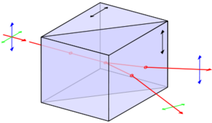 Wollaston-prism.png
