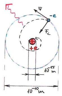 Rutherford model.jpg
